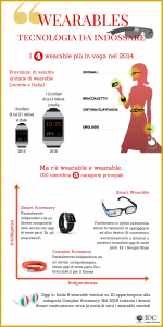 Italy-Infografica-Wearables