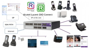OXO-Connect-alcatel-lucent