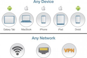 wireless-aziendale